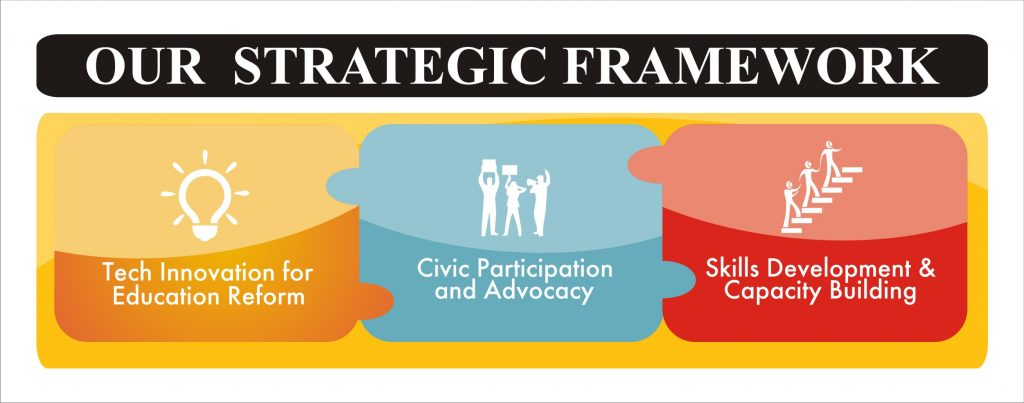 OUR STRATEGIC FRAMEWORK