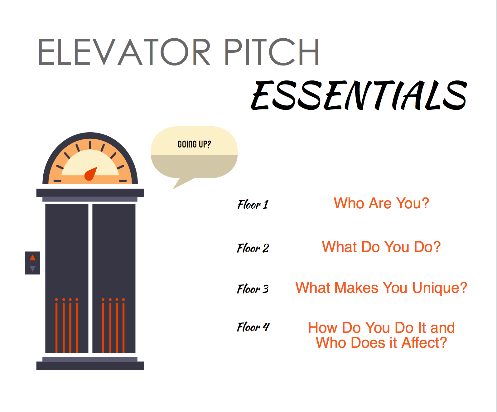 How To Craft An Elevator Pitch | Rise Networks
