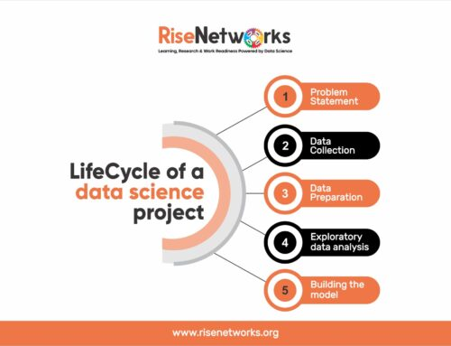 LifeCycle of a Data science project